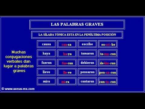 La clasificación de las palabras graves. - YouTube