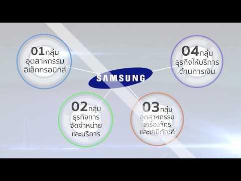 Thai Samsung Life Insurance Company Profile