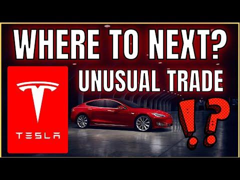 🚨 [UNUSUAL Trading Activity for TESLA] TESLA Stock Price Prediction for This Week / Tesla Rallies 6%
