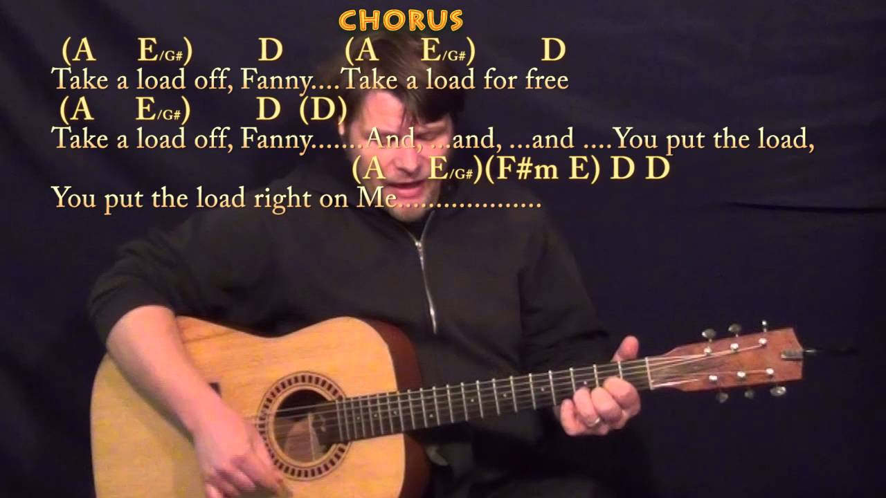 The band the weight guitar chords