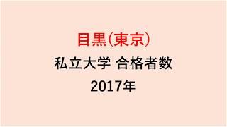 目黒高校 大学合格者数 H29~H26年【グラフでわかる】