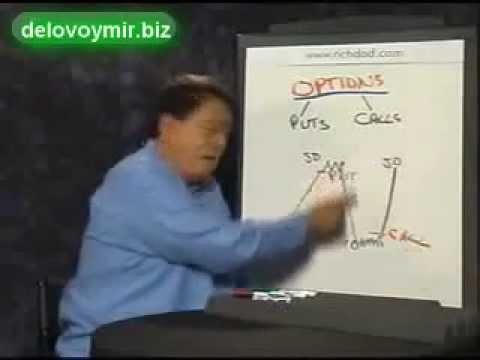 Операции РЕПО и кредитование ценными бумагами