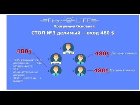 Free Life - преимущества маркетинга  Презентация от 25.10.2016