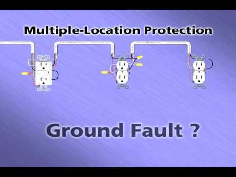 gfci multiple location animation