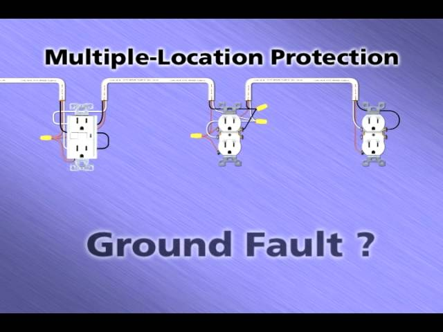 gfci multiple location animation  youtube