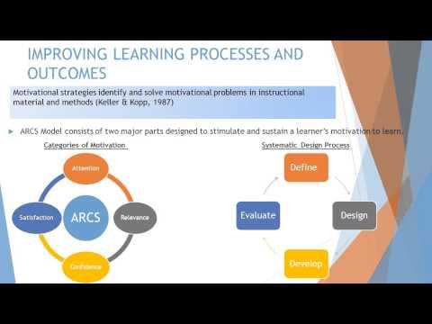 Arcs Model Of Instructional Design Youtube