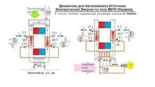 БТГ и параллельный магнитный поток