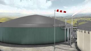 Wie funktioniert eine Biogasanlage?