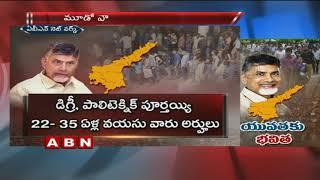 AP Government Announces Mukhyamantri Yuva Nestam Scheme For UnEmployed Youth