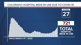 GRAPH: COVID-19 hospital beds in use as of October 28, 2020