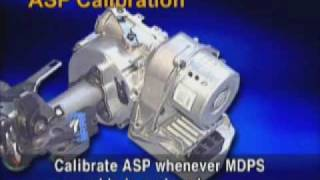Hyundai Power Steering (MDPS)