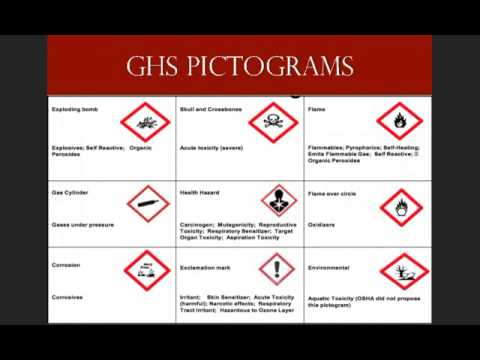 Hazard Communication Global Harmonization System