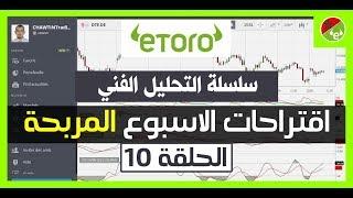 سلسلة التحليل الفني forex الحلقة 10   توصيات etoro الأسبوعية   Etoro Maroc