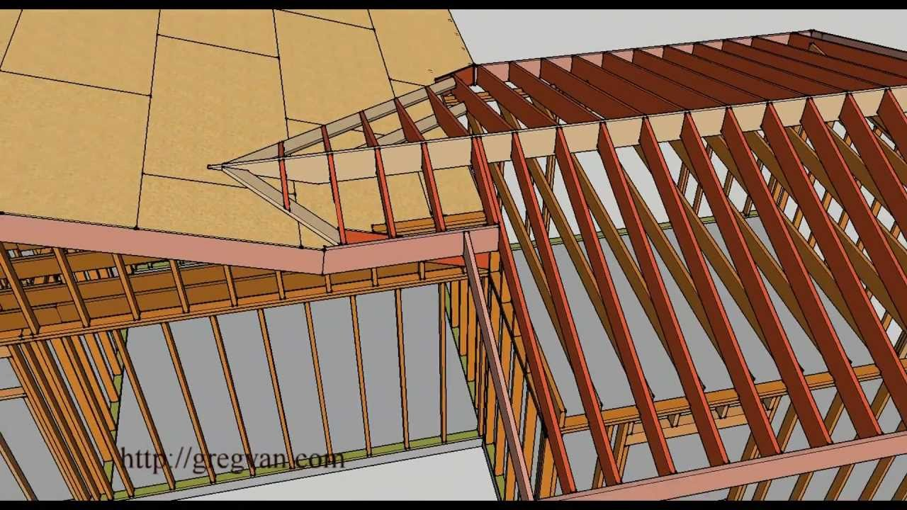 How to frame a roof for an offset room addition building and remodeling tips youtube