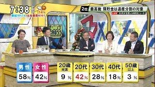 2016年12月20日(火) モーニングCROSS - ニュースCROSS 20代が注目したWE...