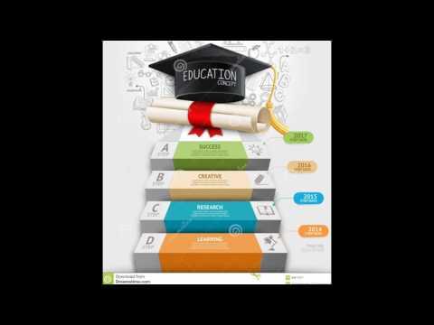 1- Online Degrees