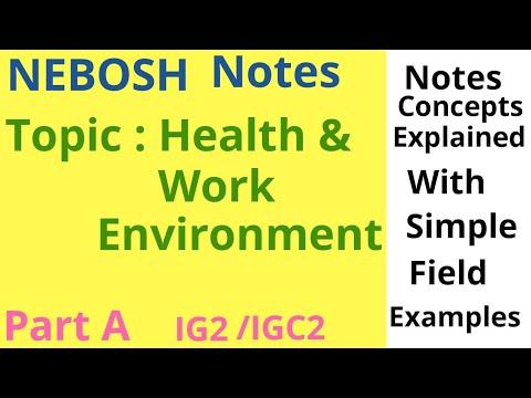 nebosh-igc-2-element-8-notes--episode-1-|-nebosh-igc-|-training-video-|-safety-forum