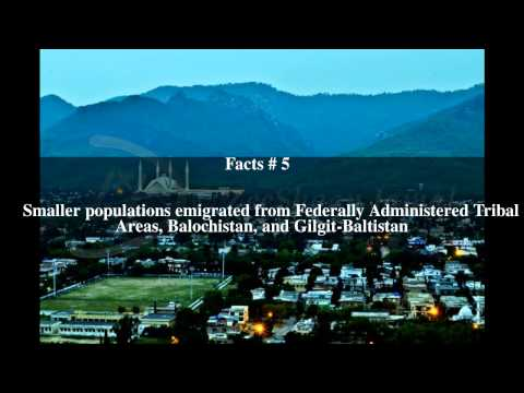 Demographics of Islamabad Top # 11 Facts