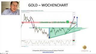 Florian Grummes – Goldrausch 2019 Szenario – Ausschnitt aus dem Webinar vom 10.09.2019