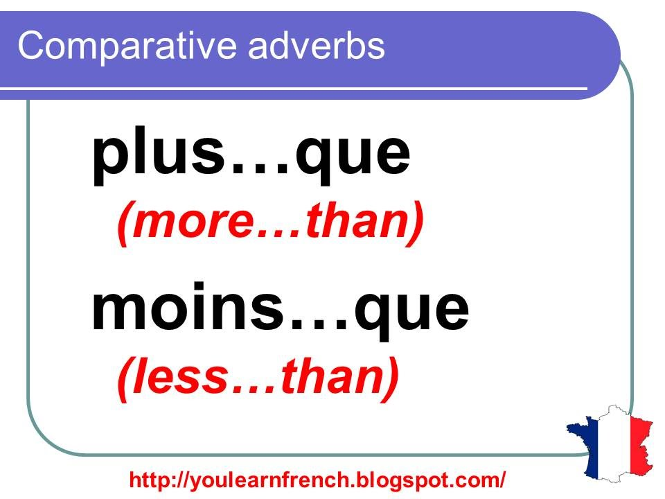 French Lesson 137 Comparative Adverbs In French French