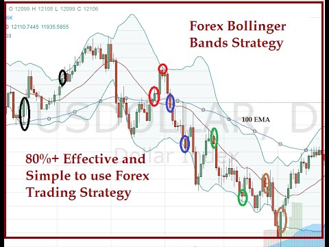 Using bollinger bands to trade options