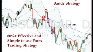 Forex Bollinger Bands Strategy - Forex Strategy Based on Bollinger Bands