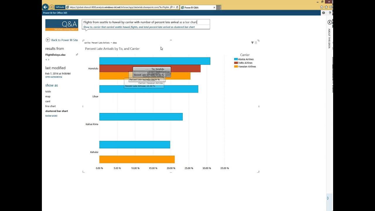Power Bi Qa Demo Using Sample Flight Delay Data