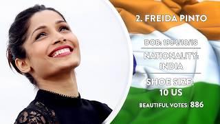 Most Beautiful feet - India