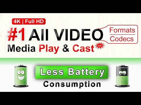 Best 4K Video Player iPhone & iPad | FREE Apple TV Cast | Play All Video  Format | Less Battery Usage