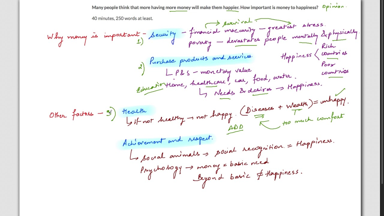 An essay in english examples