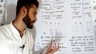 43) ESE (IES) - Previous Year Solved Questions | F.M ~Hindi - With Explanation