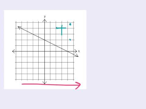 Slope Review (8th Grade Math, October 7)