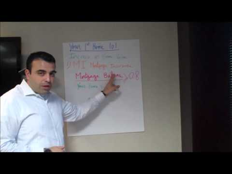 how-you-can-remove-mortgage-insurance-mi-|-your-1st-home-101-|-teamrabih.com