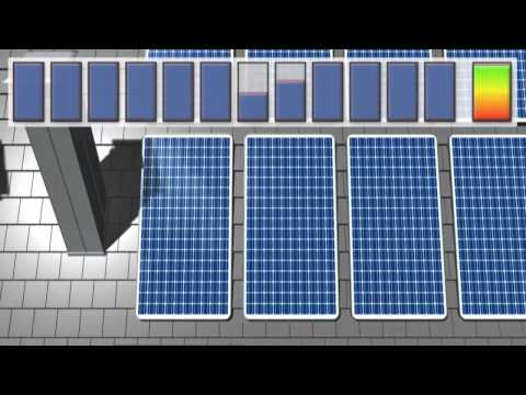 SOLARINVERT PPI inverter photovoltaic for safe an high-yield solar systems