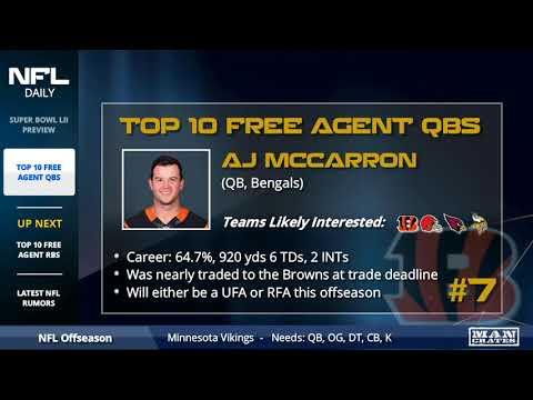 Top 10 NFL Free Agent Quarterbacks In 2018