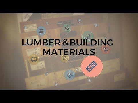 Do it Best Corp. Careers - LUMBER & BUILDING MATERIALS