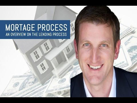 The Mortgage Loan Process with Trevor Lane - Call Rob (310) 363-0452
