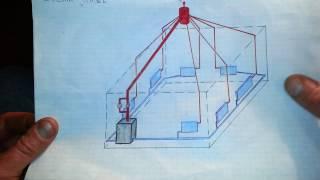 видео Самотечная система отопления двухэтажного дома