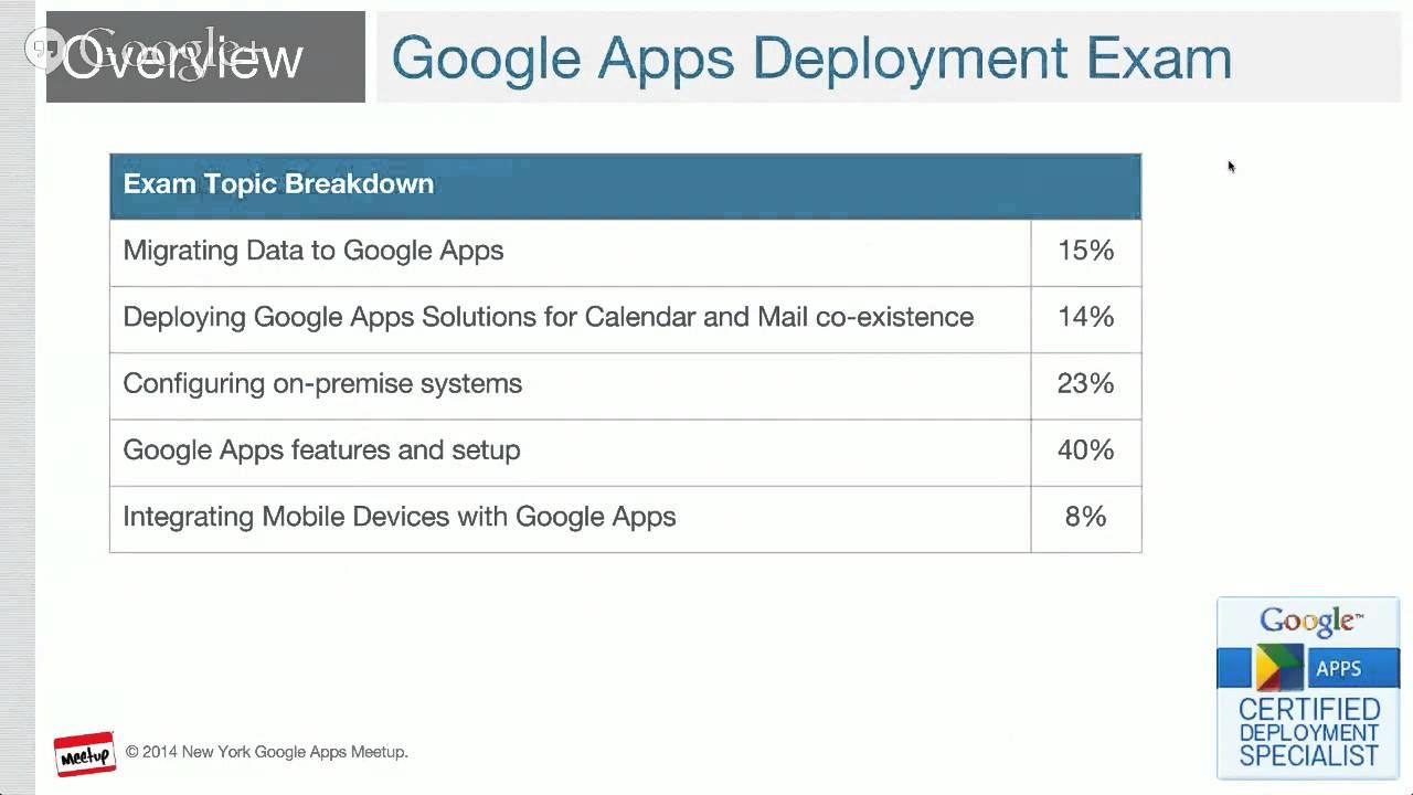 Atlanta Google Apps Meetup Google Admin Deployment Certification