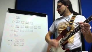 Come suonare correttamente una ritmica funk (parte 1)