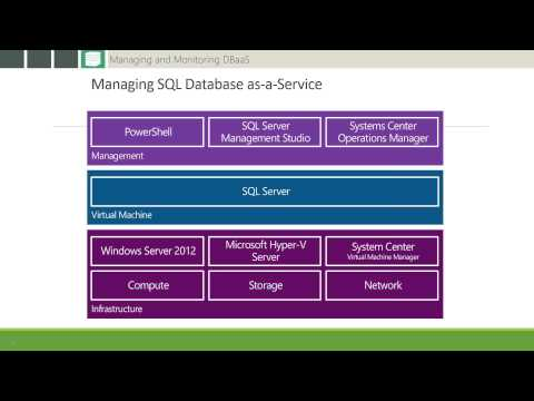 SQL Farms: Converting legacy SQL Servers to SQL as a Service – sponsored by Dell Software