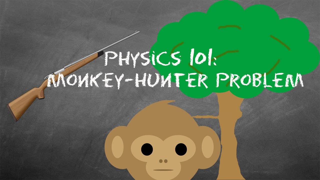 physics 101 how to add Phy 101: general physics i lab professor: michael morgante, bsce, mee, pe mmorgante@wsk12nyus (845) 497-4000 ext 311 2 physics lab reports most lab reports in college physics will be informal reports written by hand in a laboratory research book there will be an occasional formal typed lab report required as well.