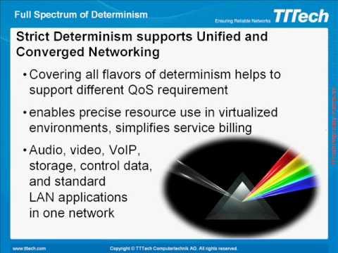 Deterministic Ethernet (Part 1)