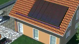 How does a solar heater work - swimming pool? _ Transsen