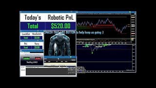 Forex Robot and Automated Trading Software   How to Register For Free in Automated Forex Robots
