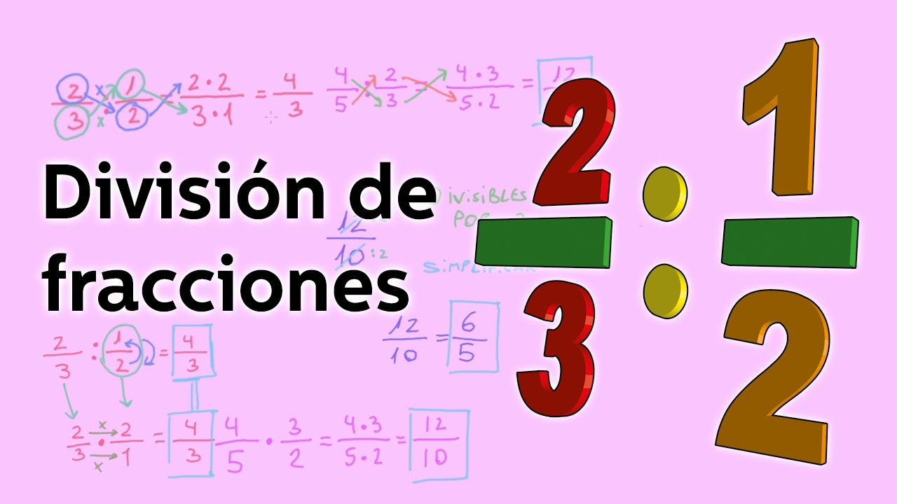 División De Fracciones Aritmética Educatina