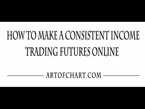 Day Trading Crude Oil CL Futures Strategy - The Indicators System that Makes Money Consistently