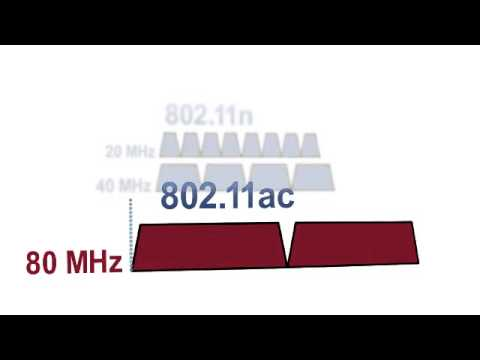 802.11AC - Single Channel Planning for the New Wi-Fi Standard