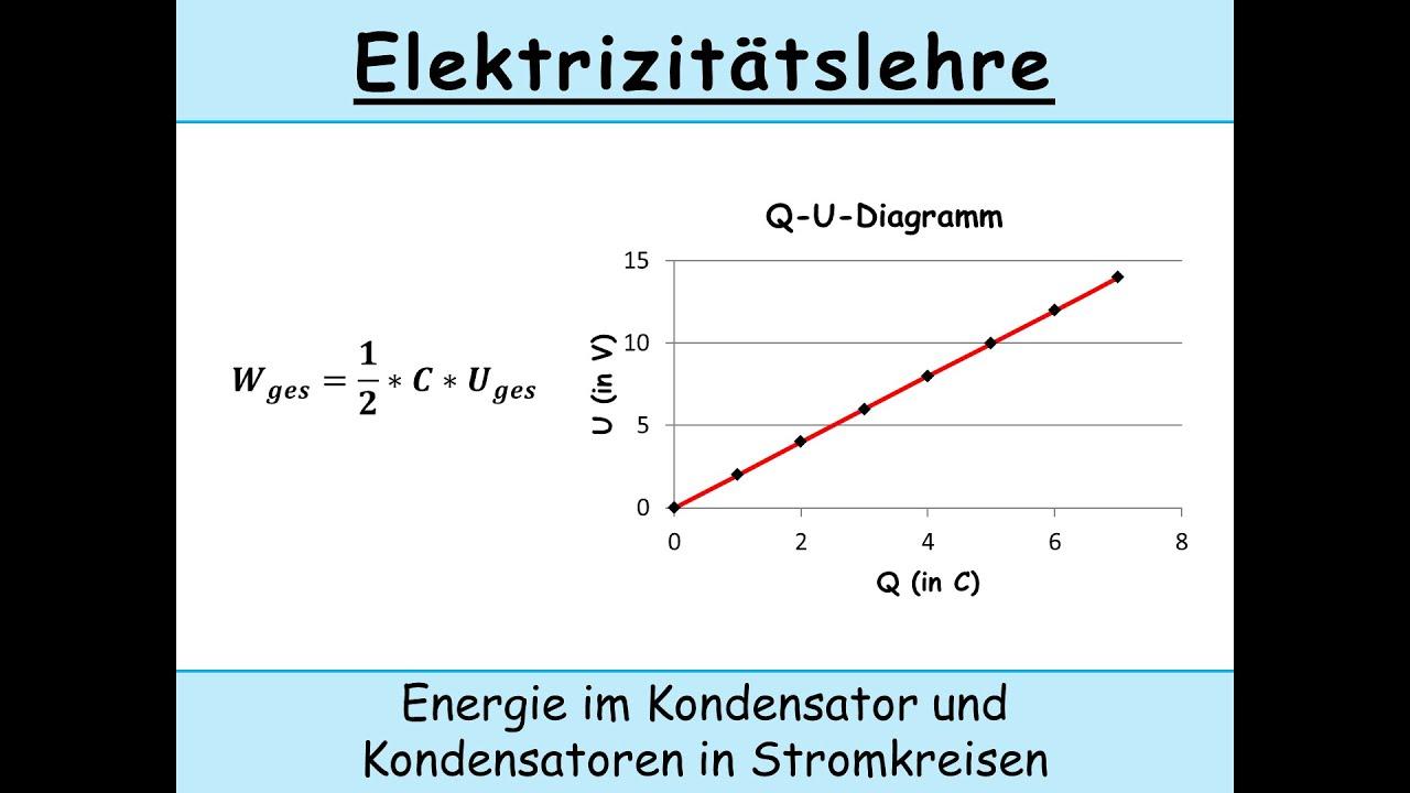 Niedlich Stromkreise Diagramm Bilder - Der Schaltplan - triangre.info