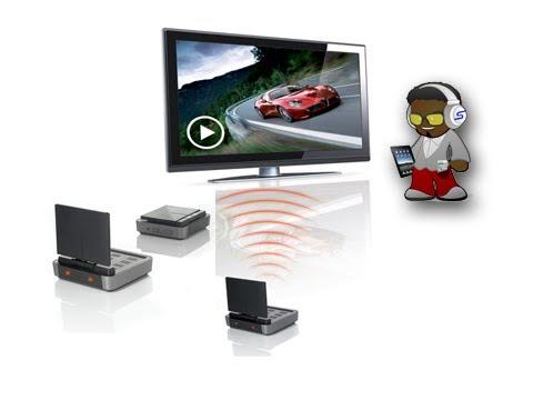 unboxing wireless tv sender sv1730 one for all youtube. Black Bedroom Furniture Sets. Home Design Ideas